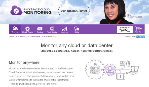 Cloud monitor