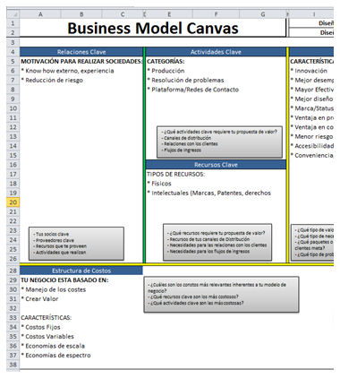 Canvas excel