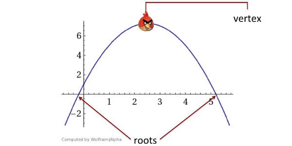 Angry birds maths 2