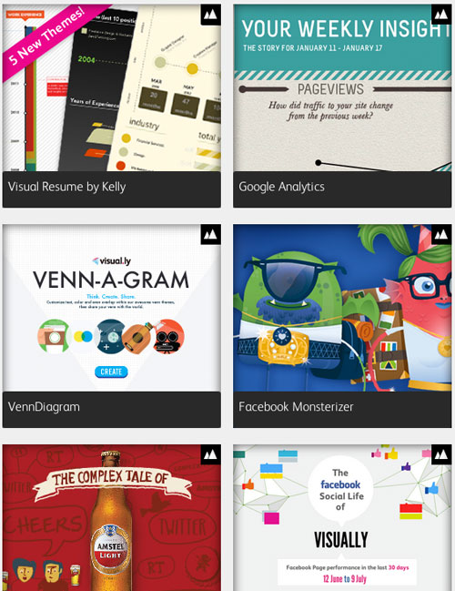 Visually-infografia-online-gratis