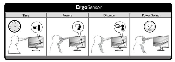Philips-ergosensor