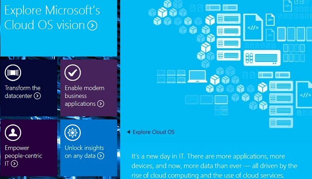 Microsoft-cloud-os-government