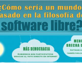 Infografía: un mundo basado en el software libre