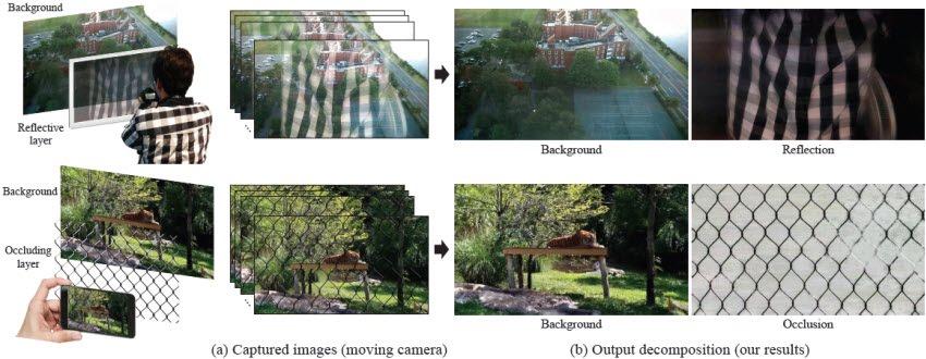 Google y el MIT muestran los resultados de su algoritmo para quitar automáticamente los reflejos de una foto