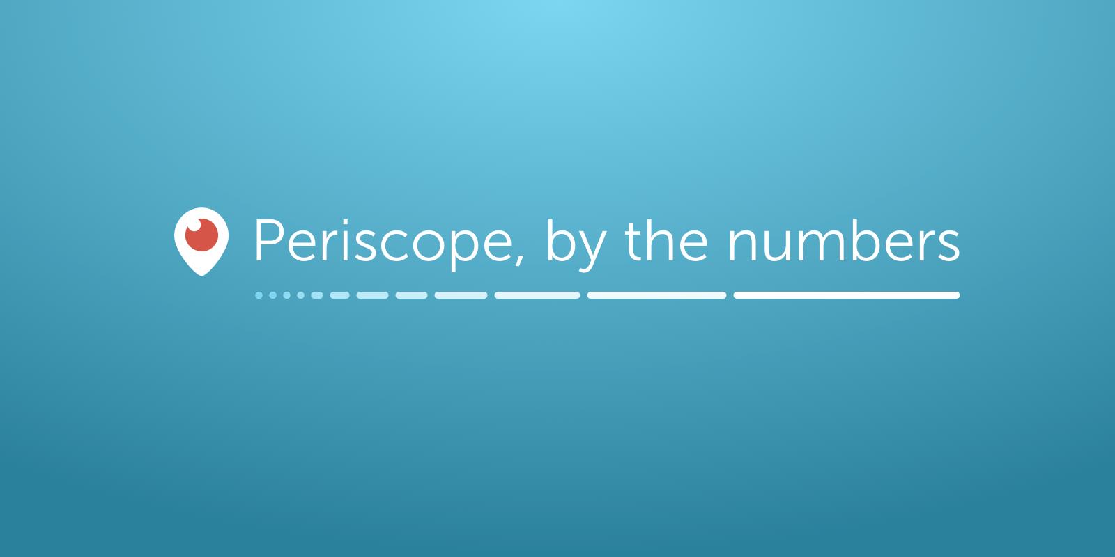 Periscope, 10 millones de usuarios en cuatro meses y 40 años de vídeo diarios