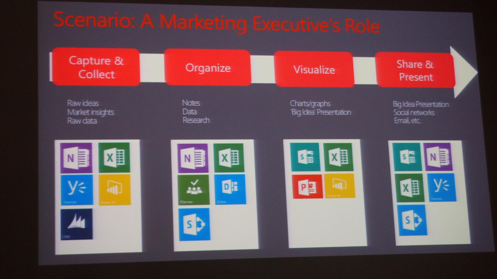 Microsoft actualiza su paquete ofimático con Office 2016