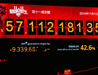 El día de los solteros rompe récords en compras online en China