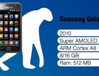 Del Samsung Galaxy S al Samsung Galaxy S7: su evolución