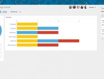 Microsoft saca del modo preview a Planner, su Trello particular