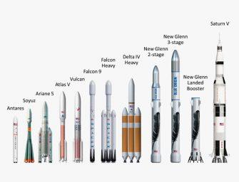 Jeff Bezos busca su desafío total: llevar personas a Marte
